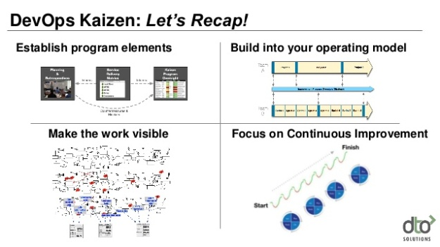 devops-kaizen-practical-steps-to-start-sustain-a-transformation-42-638